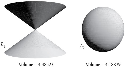 Nonconvex Double Cone and Ball