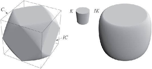 Intersection Bodies of Cube and Cylinder