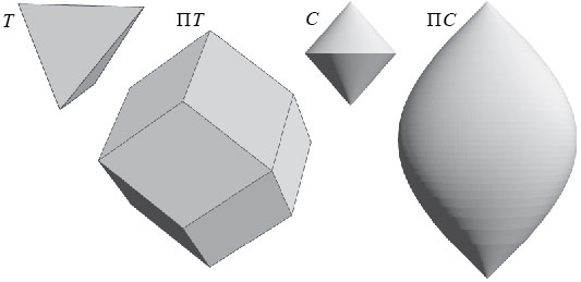 Projection Bodies of a Tetrahedron and a Double Cone